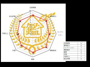 kantei_4-300x225